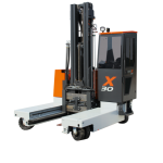 Multi Directional Side Loader Training Course